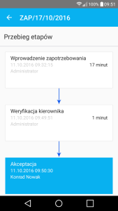 Comarch Mobile - Workflow